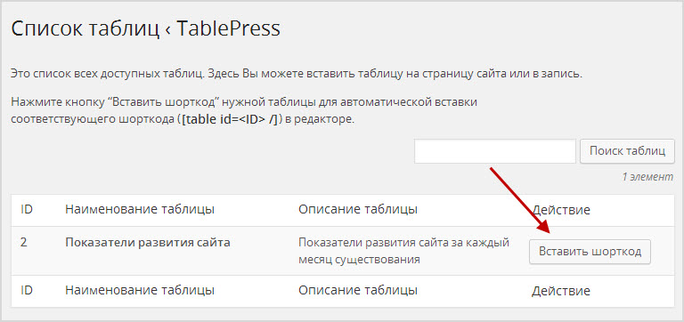 Table press плагин вертикальные линии как сделать